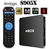 [Pure Version] Android TV Box, Globmall ABOX Android 6.0 TV Box 4K Playing