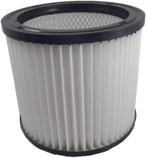 Patronen Filter Lamellenfilter für Rowenta RU 101 RU 520 RU 105
