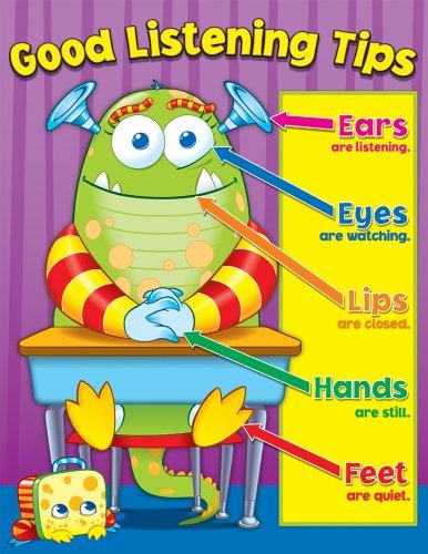 Good Behavior Posters (Carson Dellosa Good Listening Tips Chart (114079))
