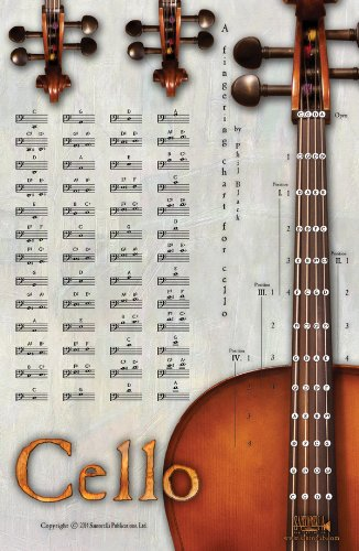CELLO Fingering Chart Poster ()