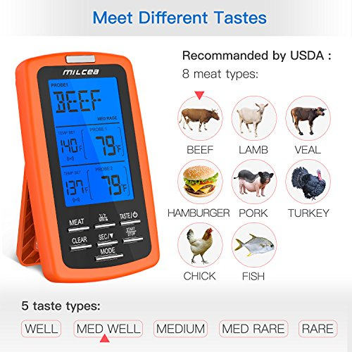 MILCEA MT35 Meat Thermometer 300 Feet Wireless Remote Digital BBQ Cooking Food Thermometer with Dual Probes, Smart Program with Beep and Flash Function for Kitchen Smoker Grill Oven, Battery Included