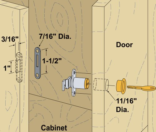 Platte River 942851, Hardware, Locks And Latches, Cylinder Locks, Tambour Door Cam Lock by Platte River (Image #1)