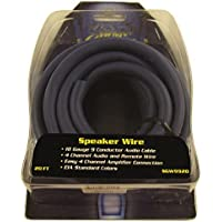 Stinger 9 Conductor Speedwire Speaker Wire - 20 feet, Model: SGW9920, Electronic Store