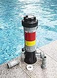 Aquatix Pro Pool Chlorinator Premium Inline