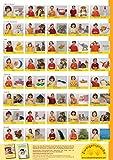 Babyzeichen-Plakat: Wichtigste Starterzeichen