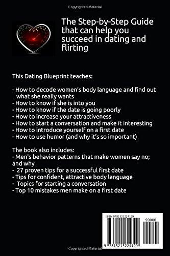 bedste dating site waterloo