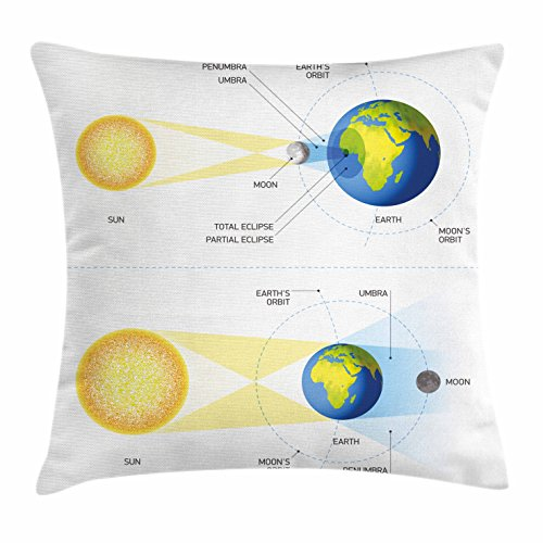 Educational Throw Pillow Cushion Cover by Ambesonne, Solar and Lunar Eclipse Planet Earth Sun Moon Orbit Astronomy Science, Decorative Square Accent Pillow Case, 20 X 20 Inches, Blue Green (Eclipse Club Chair)