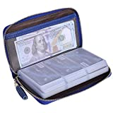 Easyoulife Credit Card Holder Wallet Womens Zipper Leather Case Purse RFID Blocking (Royal Blue)