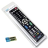 HQRP Remote Control for Sharp AQUOS LC-42D43U LC-42D62U LC-42D64U LC-42BT10U LC-42BX5M LCD LED HD TV Smart 1080p 3D Ultra 4K + HQRP Coaster