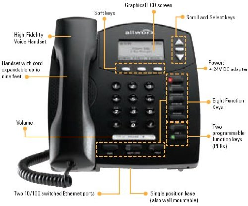 Allworx 9202 VoIP Phone 2 Buttons