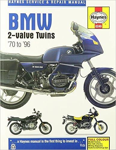 ##VERIFIED## BMW 2-Valve Twins '70 To '96 (Haynes Service & Repair Manual). hours entregar galega nueva comprar