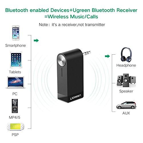 UGREEN Bluetooth Receiver 3.5mm Aux Bluetooth 4.1 Receiver