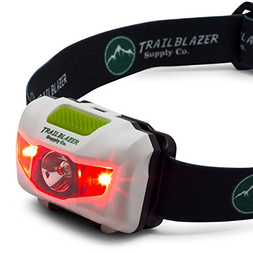 Super Bright Led Headlamp Flashlight 300 Lumens