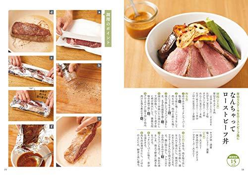 志麻 さん の レシピ ローストビーフ