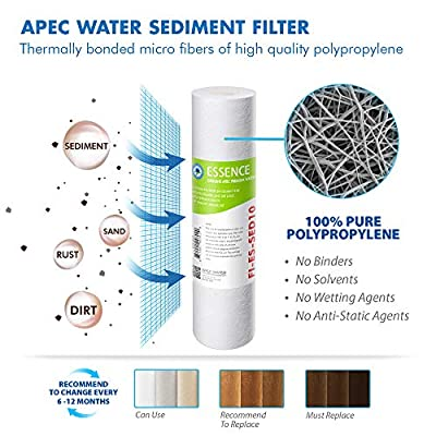 APEC Water Systems FILTER-MAX-ESPH 75 GPD Complete Replacement Filter for Under sink Alkaline System