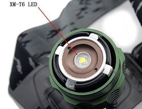 Linterna frontal ,Zoweetek® linterna frontal cabeza impermeable ampliable de CREE T6 LED Lumens con baterías recargables para Camping / Pesca / Ciclismo / Carrera / Caza