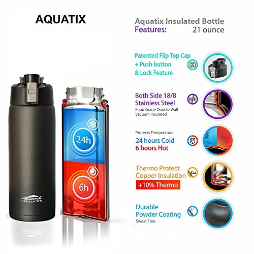Aquatix (Black, 21 Ounce) Pure Stainless Steel Double Wall Vacuum Insulated Sports Water Bottle with Convenient Flip Top - Keeps Drinks Cold for 24 Hours, Hot for 6 Hours