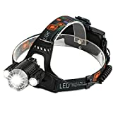 DAMULY Brightest and Best LED Headlamp 6000 Lumen flashlight LED,2 Rechargeable 18650 headlight flashlights Waterproof Hard Hat Light, Bright Head Lights, Camping, Running headlamps