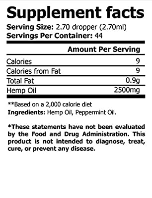 iVitamins Hemp Oil for Pain Anxiety Relief :: 2500mg 4oz :: May Help with Stress, Pain, Anxiety, Sleep, Depression, Headaches + More :: Hemp Seed Extract :: Rich in Omega 3,6,9 :: by Health Begins Here