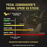 Pedal Commander - For All Polaris RZR Models