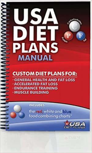 Diet plan and shopping list uk