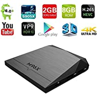 4K Andriod TV Box,MaQue M96X Andriod 6.0 Box Amlogic S905X Quad Core A53 2.0GHz 64bit 2GB /8GB TV Box with Wifi LAN VP9 1080P