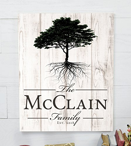 Personalized Family Tree Name Sign With Distressed White Wood