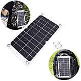 Backpack Solar Panel Charger 5 V 7.5 W Portable Ultra-light USB Solar Charger Monocrystalline Silicon Solar Panels for Outdoor Camping Cellphone Cameras