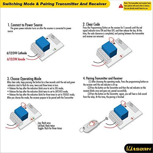 Yasorn Relay Switch DC 12V Wireless RF Remote Control Switch 433Mhz