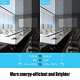 Ensenior 12 Pack 4 Inch Ultra-Thin LED Recessed