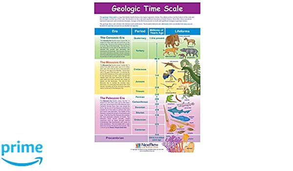 answers to geologic time scale lab