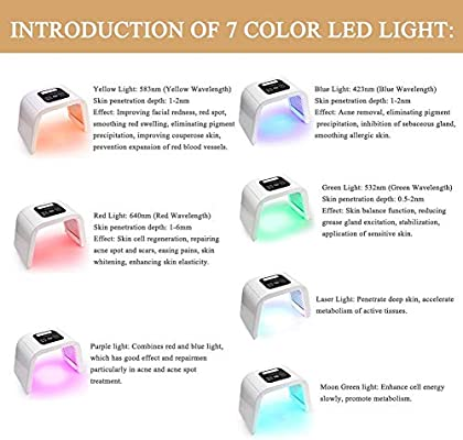 Amazon com : Acne Treatment LED Skincare Machine, 7 Colors