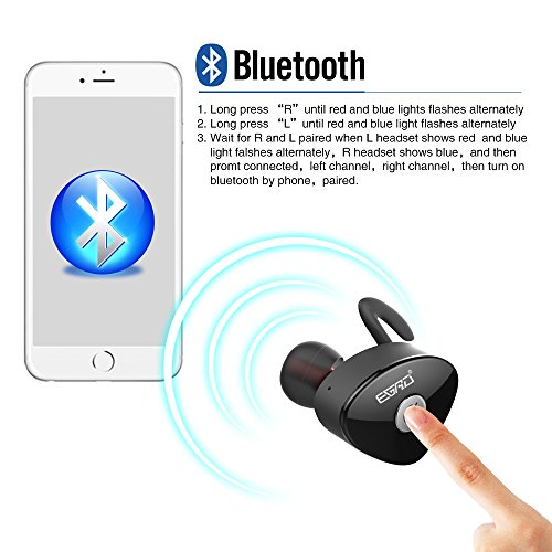 egrd cordfree bluetooth earphones mini invisible truly import it all. Black Bedroom Furniture Sets. Home Design Ideas