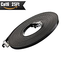 Cat 6 Ethernet Cable Black (At a Cat5e Price but Higher Bandwidth) Flat Internet Network Cables - Cat6 Ethernet Patch Cable - Computer Lan Cable Short with Snagless RJ45 Connectors
