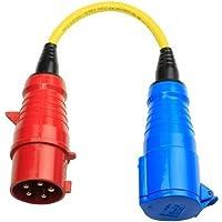 Victron adapter 32A CEE koppling 3p till 32A CEE kontakt 5p