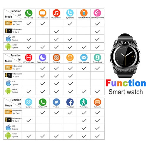 Bluetooth Smart Watch With Camera Waterproof Smartwatch Touch Screen Phone Unlocked Cell Phone Watch Smart Wrist Watch Smart Watches For Android Phones Samsung IOS i (black40) (Red14) by IFUNDA (Image #6)