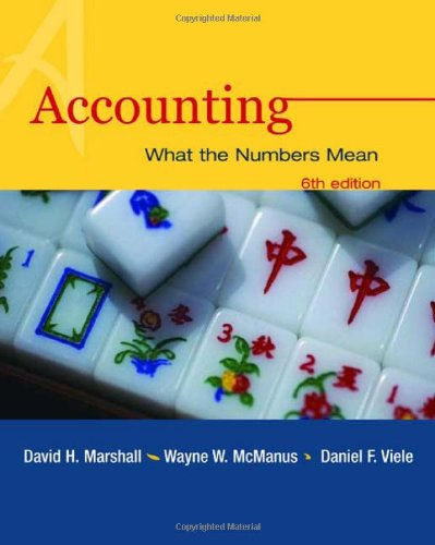 Accounting: What the Numbers Mean -