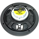 McLaren Audio MLM600ND 6.5-Inch Midbass Subwoofer
