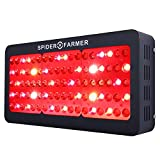 Spider Farmer Dimmable Series 450W Led Grow Light Full Spectrum with Refector, IR, Dual Dimmers for Hydroponic Indoor Garden Greenhouse Plants Veg and Bloom