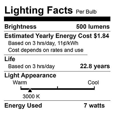 Euri Lighting EP20-1020ew LED PAR20 Bulb, Dimmable, UL & Energy Star Listed