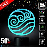 Avatar Water Lighting Decor Gadget Lamp + Sticker Decor for Perfect Set, Awesome Gift (MT028)