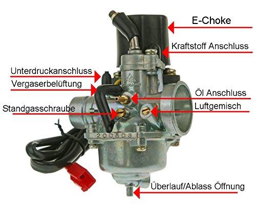 F Act Choke f/ür KEEWAY ARN 50cc Focus Hacker ROLLER Flash Easy Vergaser 16mm STANDARD inkl