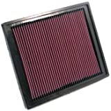 K&N 33-2337 Replacement Air Filter