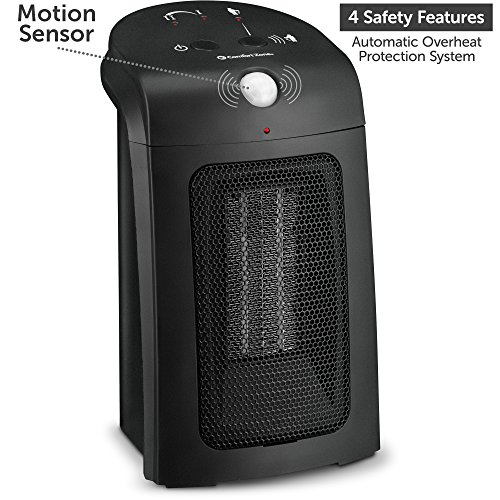 Personal Ceramic Space Heater with Motion Sensor - Automatic Safety Shut Off - Adjustable, Portable and Lightweight - by Comfort Zone BOVADO USA Ceramic Heaters