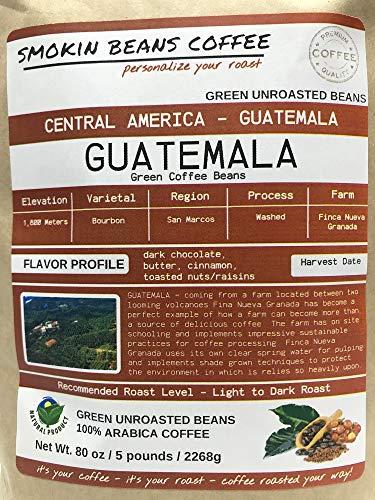 Central American Guatemala