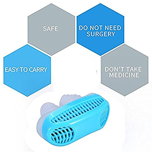 Anti Snore Snoring Devices Aids, 2 Pack Snore Stopper Nose Vents Solution Blocker Preventer Relief and Nose Air Purifier for Women Men to Stop Snoring by HonDo (Image #2)