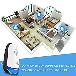 Ultrasonic Pest Repeller, OLISS Electronic Plug In Pest Control Insect Repellent - Repels Mice, Spiders, Roaches, Fleas, Mosquitoes - No More Mouse Traps,Sprayers & Oils (1 PACK)