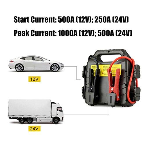 suaoki g19 1000a peak 12 24v vehicle jump starter battery import it all. Black Bedroom Furniture Sets. Home Design Ideas