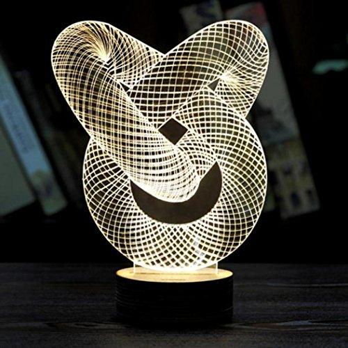 Kids Color Indiglo Night Light (Iuhan Fashion 3D Unique Lighting Effects Optical Illusion Home Decor LED Table Lamp (E))