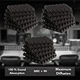 MMT Acoustix® Egg Tray Studio Soundproofing Acoustic Foam (Set of 18 Pcs Charcoal)